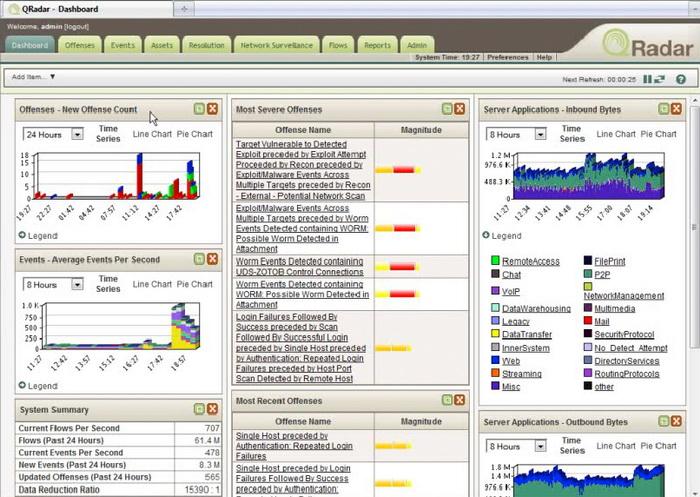 IBM Security QRadar SIEM